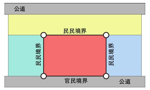 確定測量図による地積
