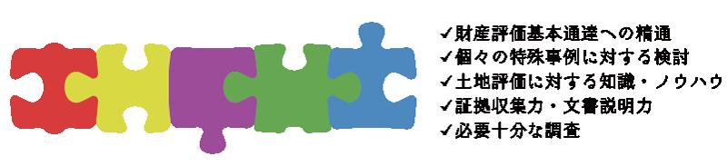 ✓財産評価基本通達への精通 ✓個々の特殊事例に対する検討 ✓土地評価に対する知識・ノウハウ ✓証拠収集力・文書説明力 ✓必要十分な調査