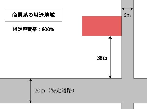 特定道路による容積率の緩和
