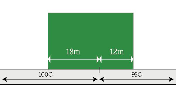 正面路線が複数の路線から構成される場合の計算例