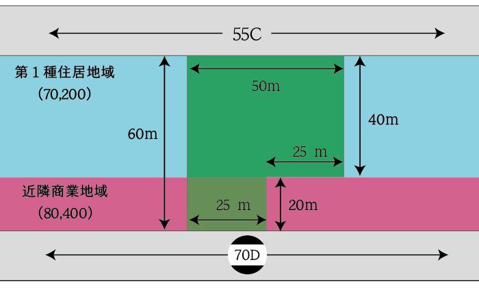 容積率に係る減額調整後の正面路線価が他の路線価を下回る土地の例