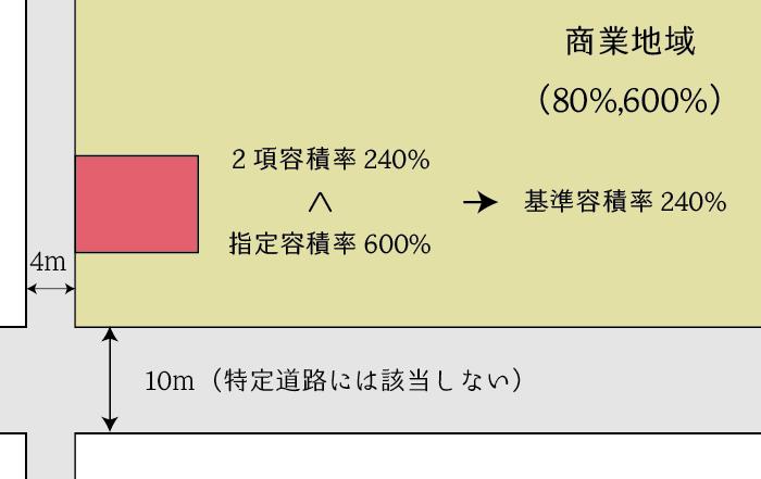 2項の制限を受ける基準容積率