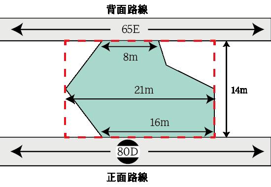 二方路地の計算例(応用:影響率の考慮)