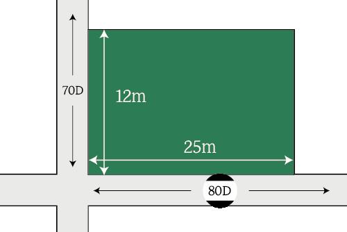 地区区分が異なる場合の側方路線影響加算の計算例