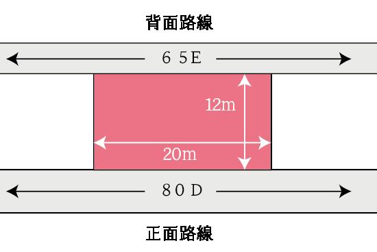 二方路地の計算例(基本)