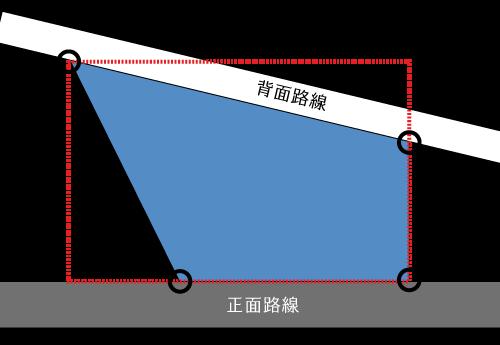 正面路線に対する想定整形地(二方路地)