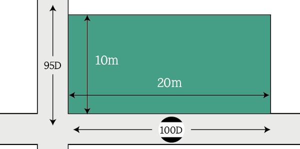 正面路線と側方路線の地区区分が異なる場合