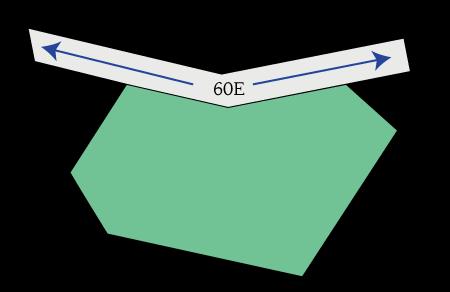 屈折路に外接する土地の例