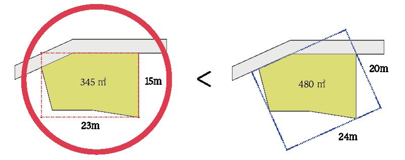 屈折路に内接する土地の想定整形地の取り方の例