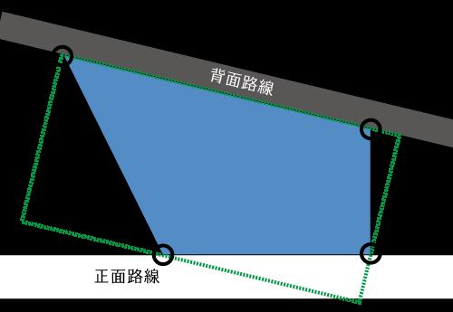 背面路線に対する想定整形地(二方路地)