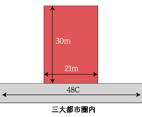 地積規模の大きな宅地の基本的な評価計算例