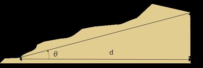 斜角の計算