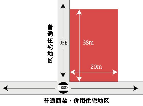 奥行価格補正後の路線価が同額の場合の例