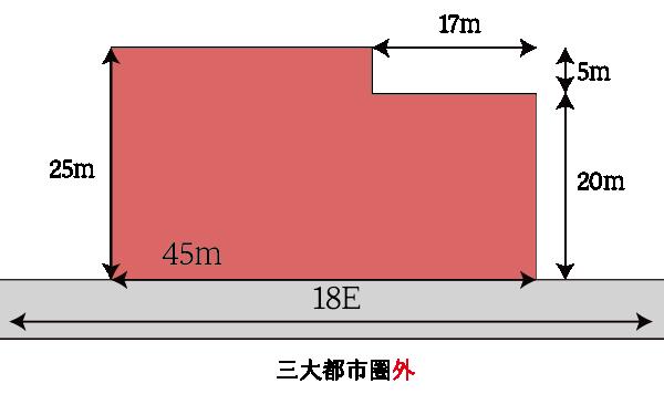 不整形な地積規模の大きな宅地