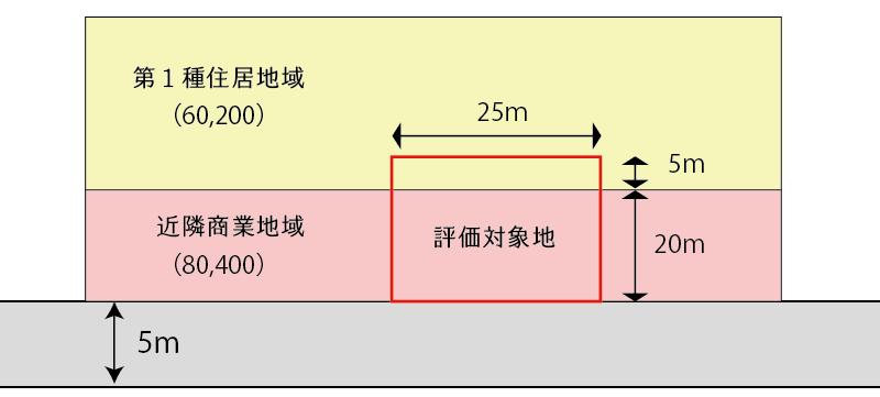 2項と7項の制限を受ける基準容積率(応用)