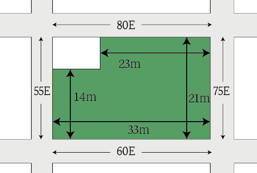 四方路線影響加算をする土地の例