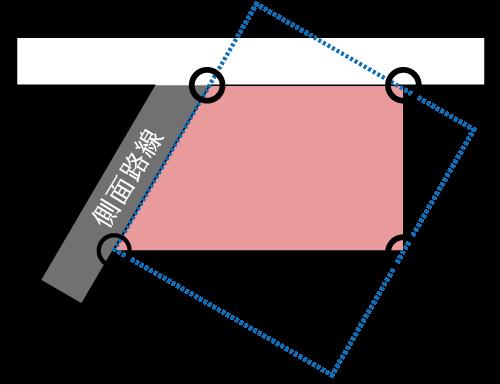 側面路線に対する想定整形地(角地)