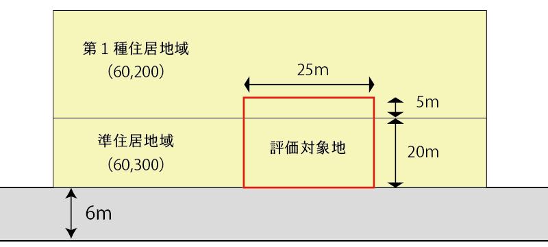 2項と7項の制限を受ける場合の基準容積率