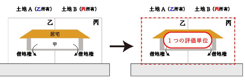 借地が連接し、同一の借地内容である場合の例