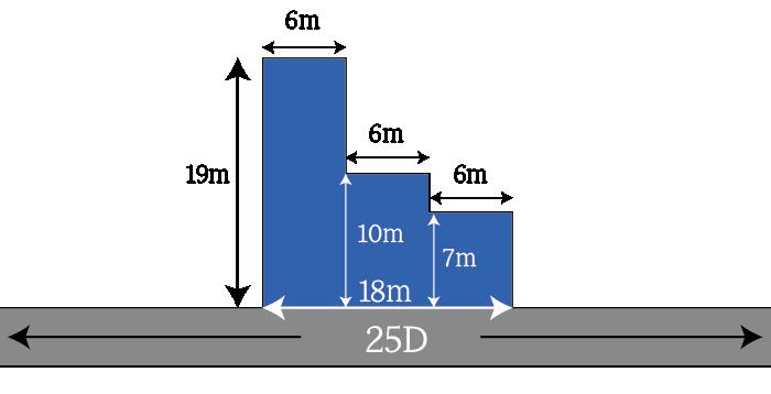 不整形地を整形地に区分して補正をする方法の計算例