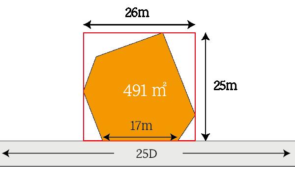 不整形地に係る計算上の奥行距離の計算例